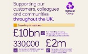 Infographic showing NatWest group spending