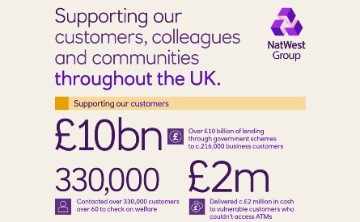 Supporting Our Customers Through Covid 19 Natwest Group